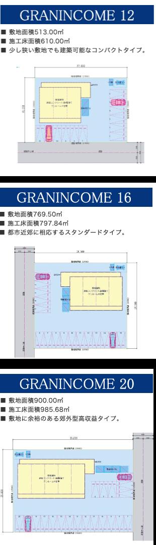 各GRANINCOMEのスペック図